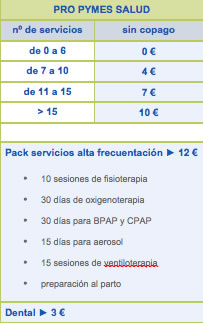 salud-empresa-tabla-1